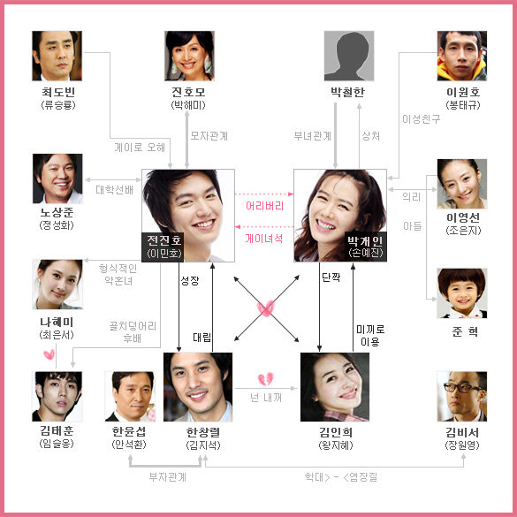 Boys Over Flowers Park Sun Ja: Personal Taste (OST + Download Link + Pictures + Lyric